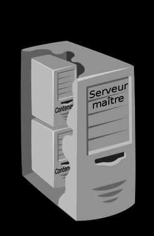 Choisir le mode du module installation et mise en uvre for Isoler un conteneur